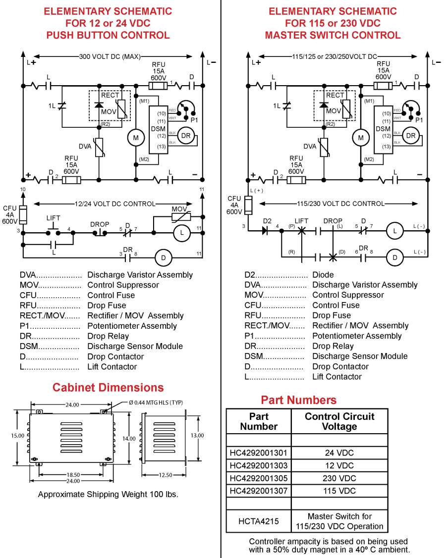 hubbelldirect com products magnet controlslifting magnet controller 4292p \